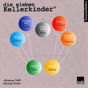 Die sieben Kellerkinder – CD-Cover